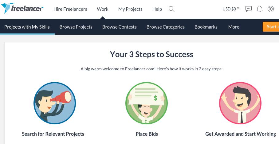 freelancer - software test freelance jobs